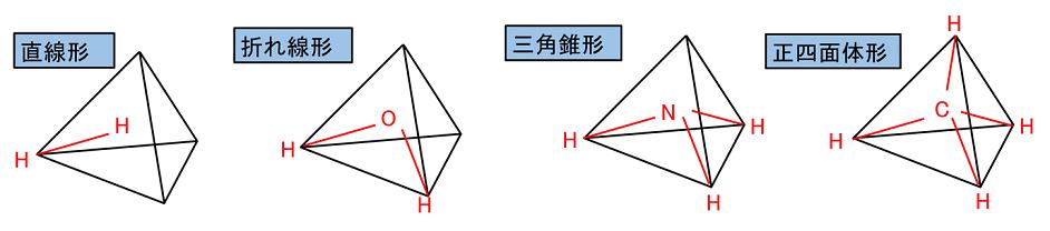 イオン オキソ ニウム カルボカチオン