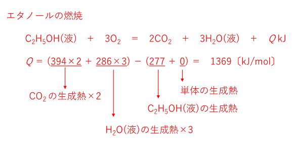 反応 エタノール 式 完全 燃焼 化学